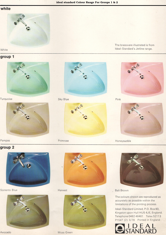Colour Basins